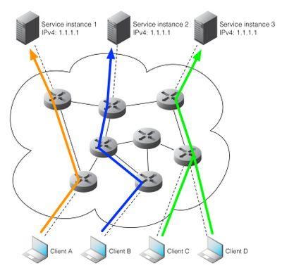 高防ip阿里_如何处理_cc区块链