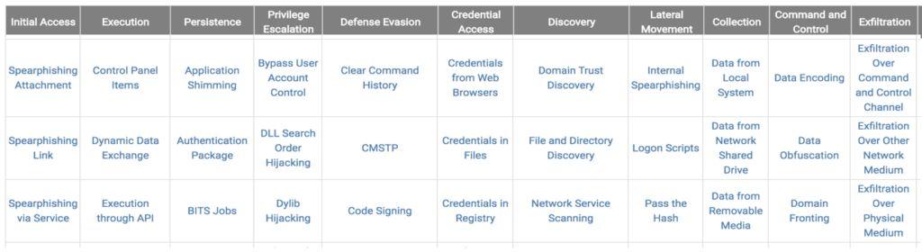 cdn防护_ddos防火墙软件_原理