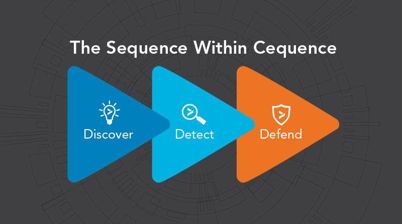 网站安全防护_cc防御软件_零元试用
