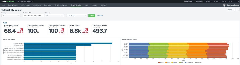 高防ip_服务器安全防护专家年薪_无限