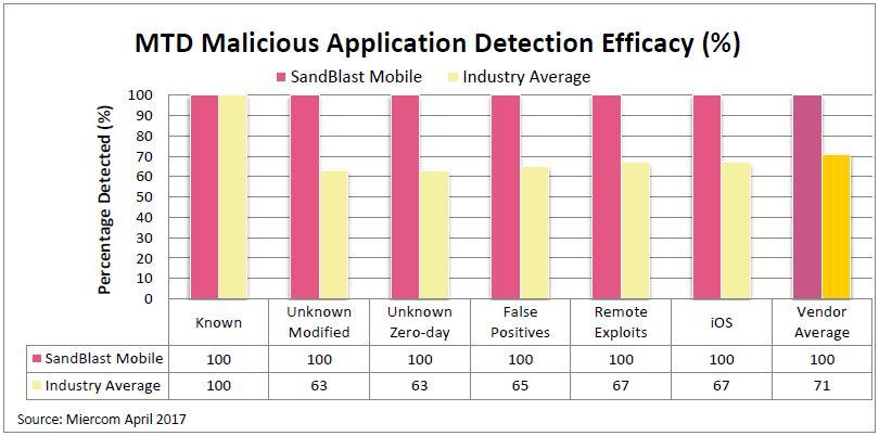 DDOS高防服务_美国高防御服务器_方法