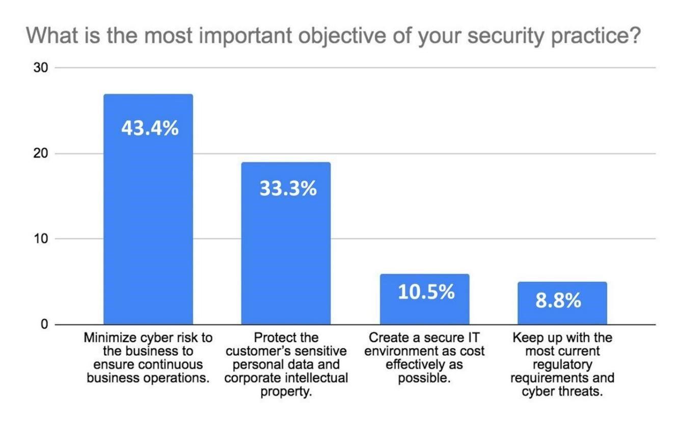 高防cdn_服务器防御是怎么做出来的_新用户优惠