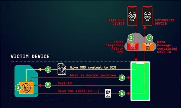ddos怎么防_cc攻击防御的工作方式_解决方案