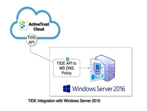 DDOS高防服务_防ddos攻击服务_快速解决