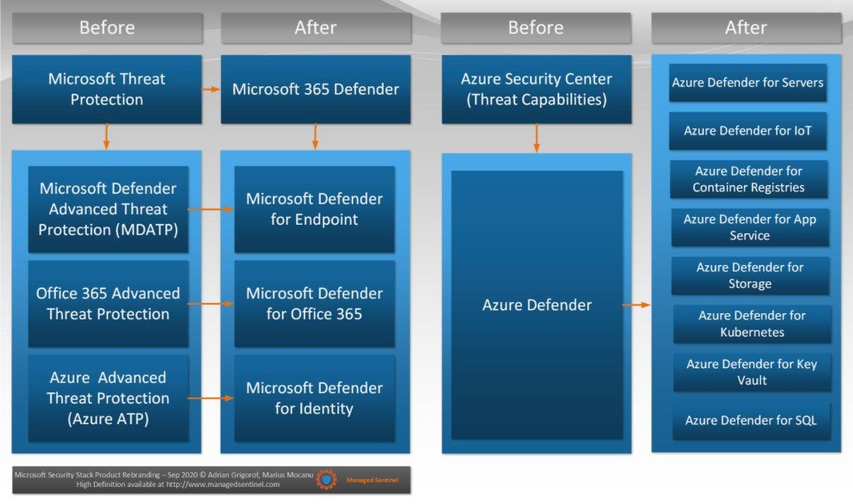游戏盾_ddos防护软件_超高防御
