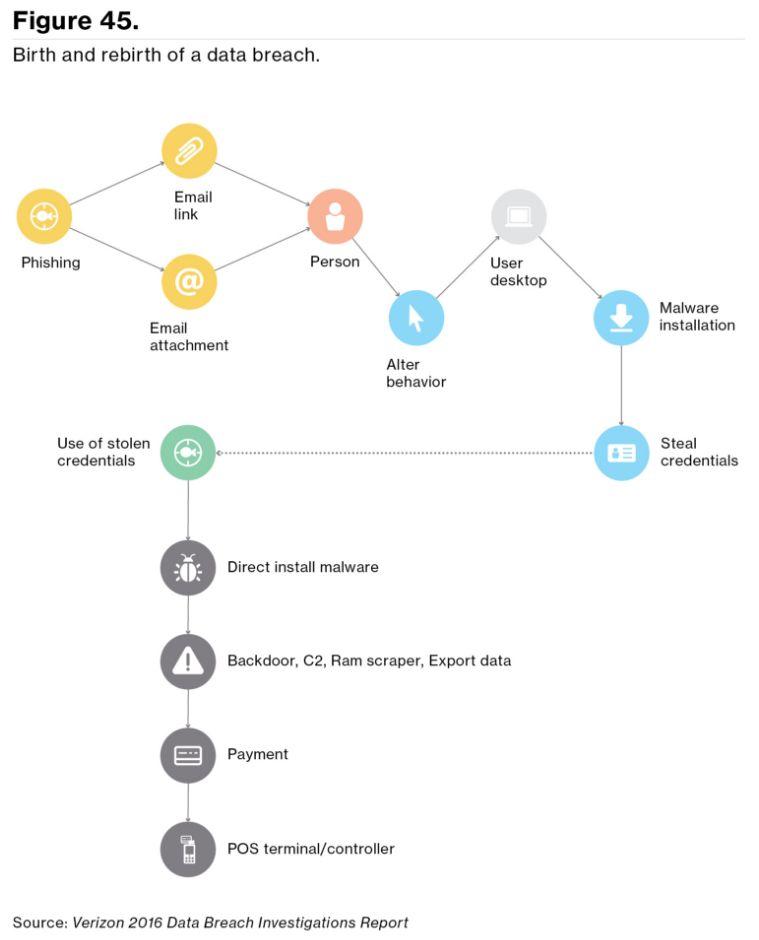 服务器防御_装修防护网_免费测试
